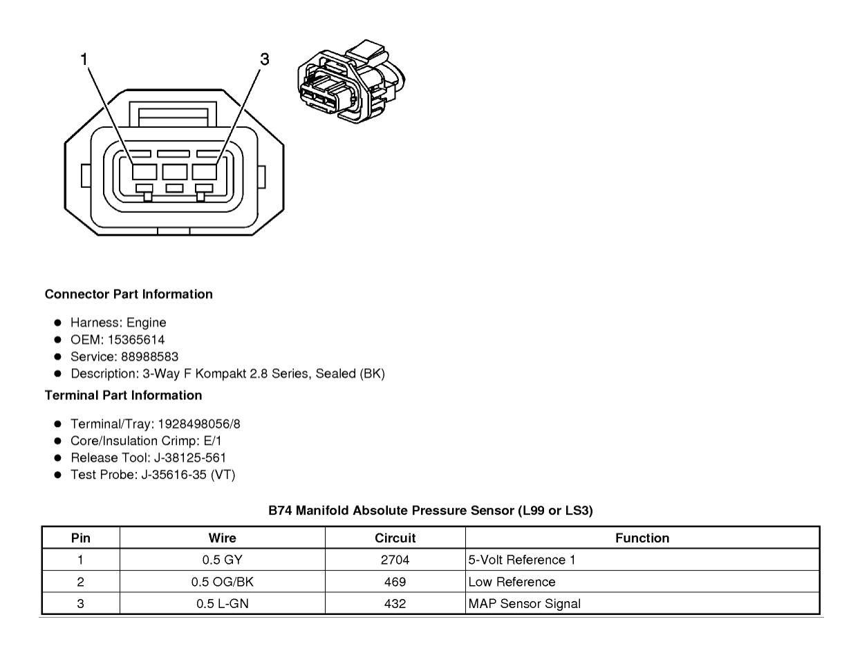 efi 3 wire map sensor wiring diagram - wiring diagrams dat  nielsenselinetrouwen.nl