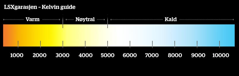 Kelvinguide LED ekstralys